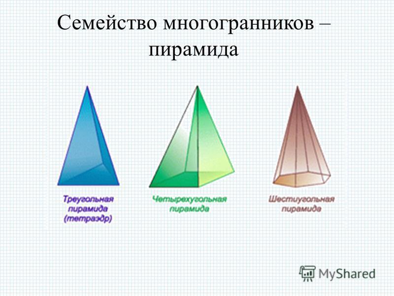 Семейство многогранников – пирамида