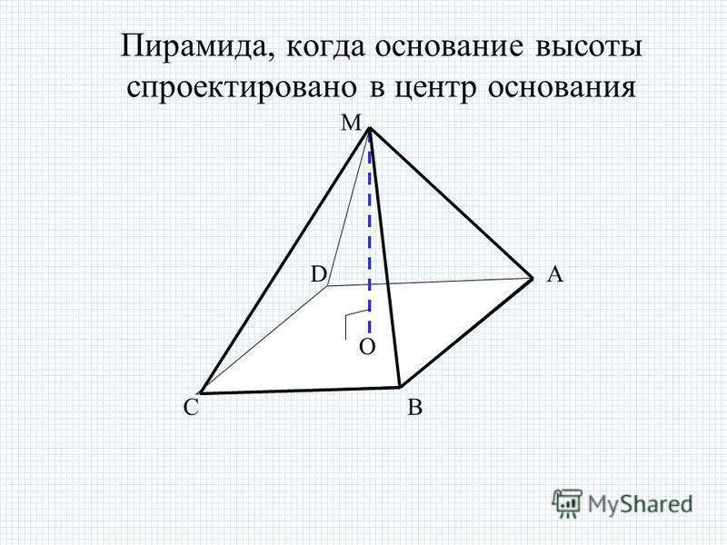 Пирамида, когда основание высоты спроектировано в центр основания A BC D M O