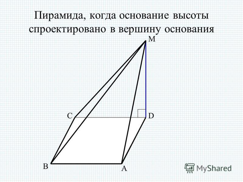 Пирамида, когда основание высоты спроектировано в вершину основания A B CD M