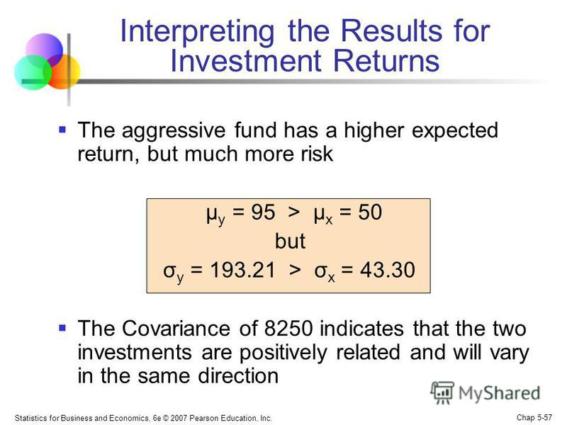 Statistics for Business and Economics, 6e © 2007 Pearson Education, Inc. Chap 5-57 Interpreting the Results for Investment Returns The aggressive fund has a higher expected return, but much more risk μ y = 95 > μ x = 50 but σ y = 193.21 > σ x = 43.30