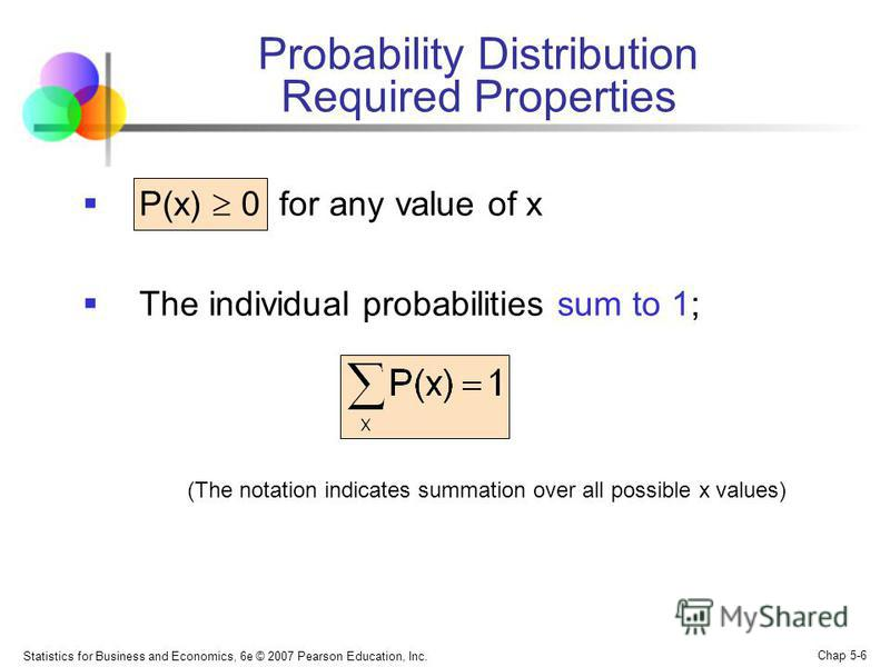 Statistics for Business and Economics, 6e © 2007 Pearson Education, Inc. Chap 5-6 P(x) 0 for any value of x The individual probabilities sum to 1; (The notation indicates summation over all possible x values) Probability Distribution Required Propert