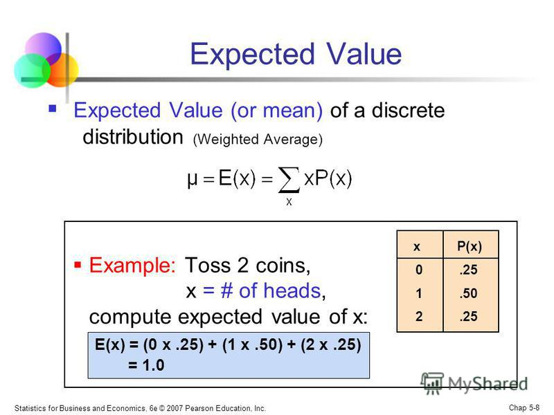 Statistics for Business and Economics, 6e © 2007 Pearson Education, Inc. Chap 5-8 Expected Value Expected Value (or mean) of a discrete distribution (Weighted Average) Example: Toss 2 coins, x = # of heads, compute expected value of x: E(x) = (0 x.25