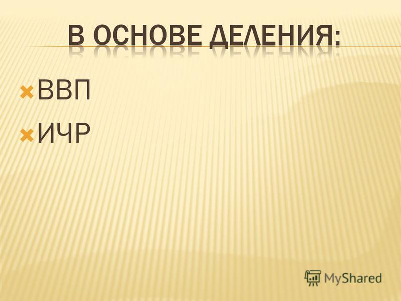 ВВП ИЧР