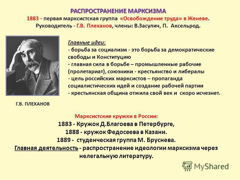 Главные идеи: - борьба за социализм - это борьба за демократические свободы и Конституцию - главная сила в борьбе – промышленные рабочие (пролетариат), союзники - крестьянство и либералы - цель российских марксистов – пропаганда социалистических идей