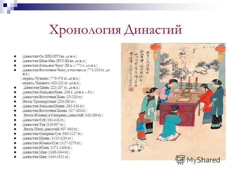 Хронология Династий Династия Ся (XXI-XVI вв. до н.э.) Династия Шан-Инь (XVI-XI вв. до н.э.) Династия Западное Чжоу (XI в. – 771 г. до н.э.) Династия Восточное Чжоу, в том числе (771-256 гг. до н.э.) - период Чуньцю (770-476 гг. до н.э.) - период Чжан