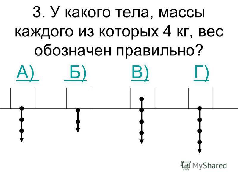 3. У какого тела, массы каждого из которых 4 кг, вес обозначен правильно? А) А) Б) В) Г) Б)В)Г)