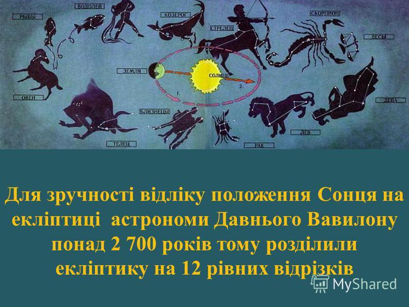 Для зручності відліку положення Сонця на екліптиці астрономи Давнього Вавилону понад 2 700 років тому розділили екліптику на 12 рівних відрізків