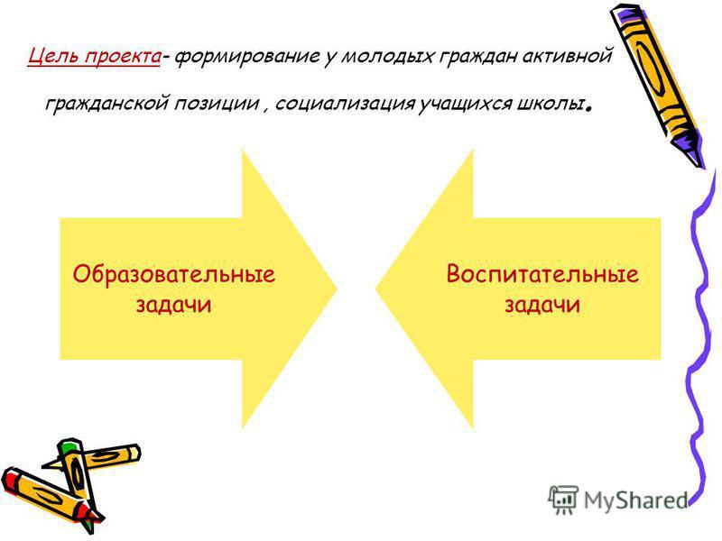 Цель проекта- формирование у молодых граждан активной гражданской позиции, социализация учащихся школы. Образовательные задачи Воспитательные задачи