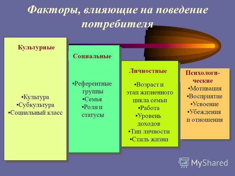 Плюсы минусы массовой культуры таблица