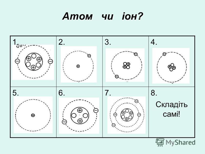 Атом чи іон? 1.2.3.4. 5.6.7.8. Складіть самі!