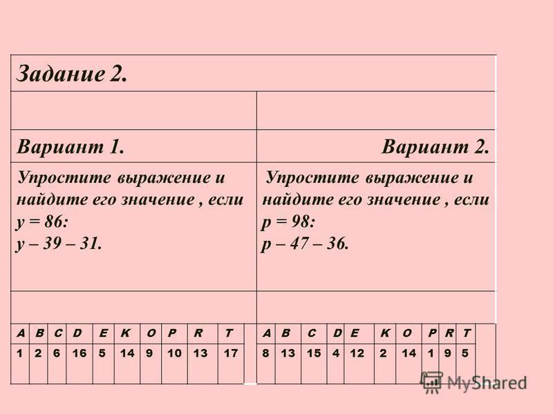 Задание 2. Вариант 1. Вариант 2. Упростите выражение и найдите его значение, если у = 86: у – 39 – 31. Упростите выражение и найдите его значение, если р = 98: р – 47 – 36. ABCDEKOPRTABCDEKOPRT 12616514910131781315412214195
