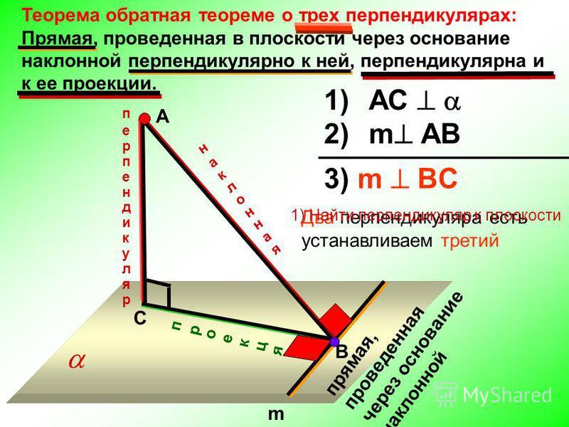 Теорема обратная теореме о трех перпендикулярах: Прямая, проведенная в плоскости через основание наклонной перпендикулярно к ней, перпендикулярна и к ее проекции. А С В перпендикуляр наклонная проекцяпроекця прямая, проведенная через основание наклон
