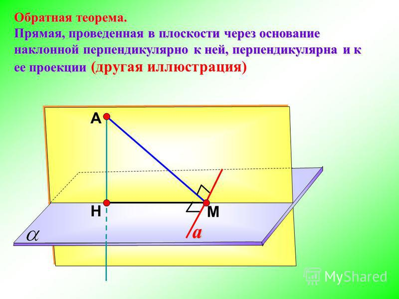 А Н М Обратная теорема. Прямая, проведенная в плоскости через основание наклонной перпендикулярно к ней, перпендикулярна и к ее проекции Прямая, проведенная в плоскости через основание наклонной перпендикулярно к ней, перпендикулярна и к ее проекции
