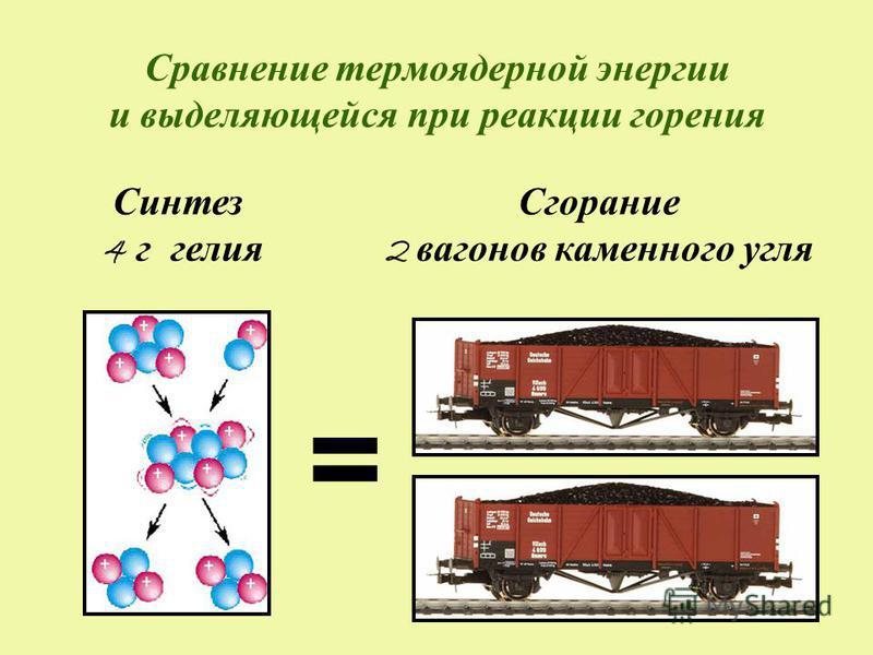 = Синтез 4 г гелия Сгорание 2 вагонов каменного угля Сравнение термоядерной энергии и выделяющейся при реакции горения