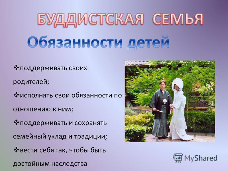 поддерживать своих родителей; исполнять свои обязанности по отношению к ним; поддерживать и сохранять семейный уклад и традиции; вести себя так, чтобы быть достойным наследства