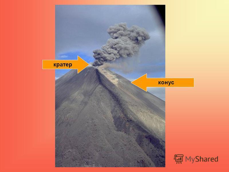 Вулканы - Вулкан от латинского Vulcanus – бог огня и кузнечного дела.