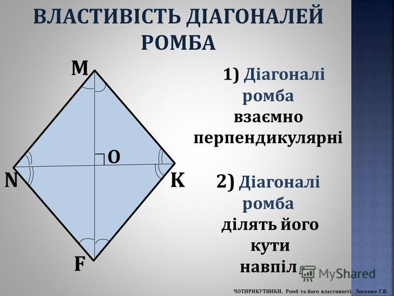 M N F K 1) Діагоналі ромба взаємно перпендикулярні 2) Діагоналі ромба ділять його кути навпіл О ВЛАСТИВІСТЬ ДІАГОНАЛЕЙ РОМБА ЧОТИРИКУТНИКИ. Ромб та його властивості. Лисенко Г.В.