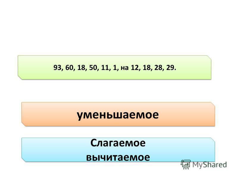93, 60, 18, 50, 11, 1, на 12, 18, 28, 29. уменьшаемое Слагаемое вычитаемое Слагаемое вычитаемое