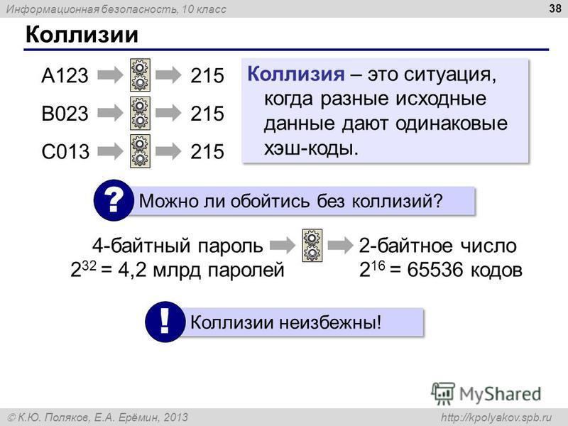 Информационная безопасность, 10 класс К.Ю. Поляков, Е.А. Ерёмин, 2013 http://kpolyakov.spb.ru Коллизии 38 A123215 B023215 C013215 Коллизия – это ситуация, когда разные исходные данные дают одинаковые хэш-коды. Можно ли обойтись без коллизий? ? 4-байт
