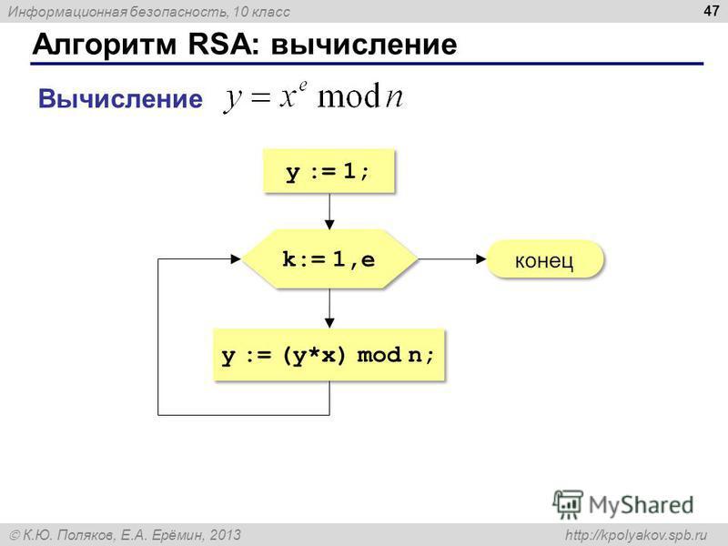 Информационная безопасность, 10 класс К.Ю. Поляков, Е.А. Ерёмин, 2013 http://kpolyakov.spb.ru Алгоритм RSA: вычисление 47 Вычисление y := 1; k:= 1,e конец y := (y*x) mod n;