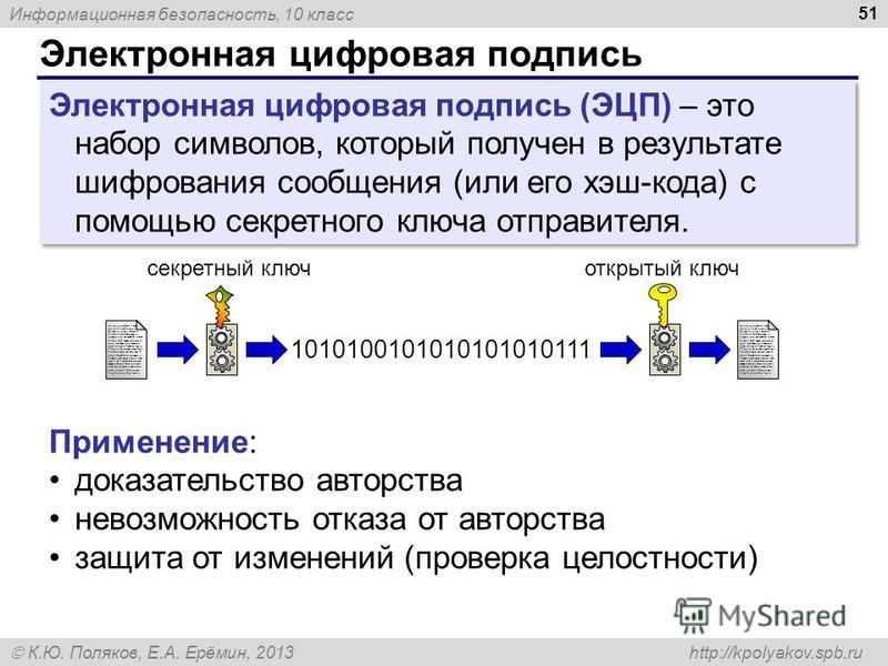 Информационная безопасность, 10 класс К.Ю. Поляков, Е.А. Ерёмин, 2013 http://kpolyakov.spb.ru Электронная цифровая подпись 51 Электронная цифровая подпись (ЭЦП) – это набор символов, который получен в результате шифрования сообщения (или его хэш-кода