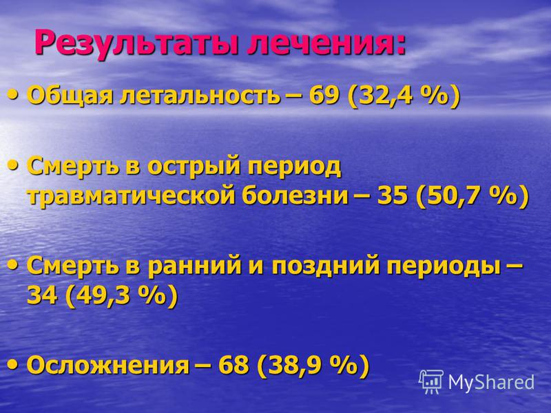 Результаты лечения: Общая летальность – 69 (32,4 %) Общая летальность – 69 (32,4 %) Смерть в острый период травматической болезни – 35 (50,7 %) Смерть в острый период травматической болезни – 35 (50,7 %) Смерть в ранний и поздний периоды – 34 (49,3 %