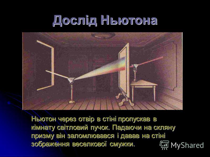 Дослід Ньютона Ньютон через отвір в стіні пропускав в кімнату світловий пучок. Падаючи на скляну призму він заломлювався і давав на стіні зображення веселкової смужки.