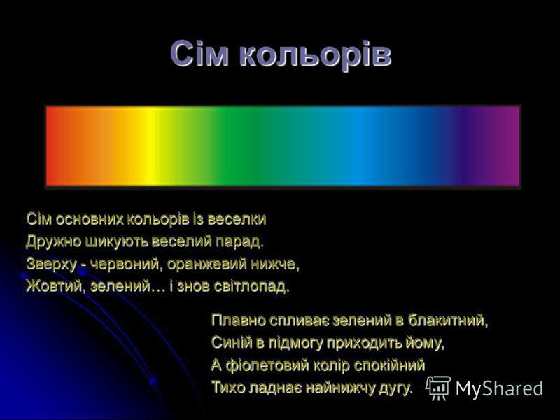 Сім кольорів Сім основних кольорів із веселки Дружно шикують веселий парад. Зверху - червоний, оранжевий нижче, Жовтий, зелений… і знов світлопад. Плавно спливає зелений в блакитний, Синій в підмогу приходить йому, А фіолетовий колір спокійний Тихо л