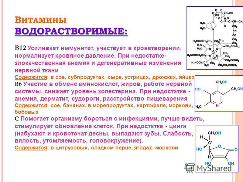 ВОДОРАСТВОРИМЫЕ: В ИТАМИНЫ ВОДОРАСТВОРИМЫЕ: B12 Усиливает иммунитет, участвует в кроветворении, нормализует кровяное давление. При недостатке- злокачественная анемия и дегенеративные изменения нервной ткани Содержится: в сое, субпродуктах, сыре, устр
