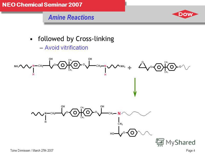 Toine Dinnissen / March 27th 2007Page 4 NEO Chemical Seminar 2007 Amine Reactions followed by Cross-linking –Avoid vitrification O CH 3 O OH N CH 2 H OH CH 2 N HO CH 2 O O CH 3 O OH NH 2 N CH 2 H OH CH 2 NH 2 N H O CH 3 O O +