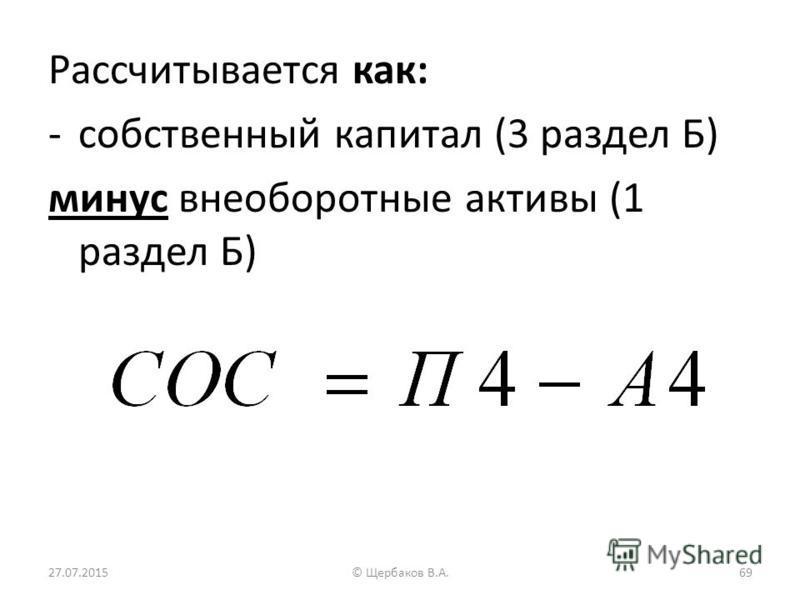 Рассчитывается как: -собственный капитал (3 раздел Б) минус внеоборотные активы (1 раздел Б) 27.07.201569© Щербаков В.А.