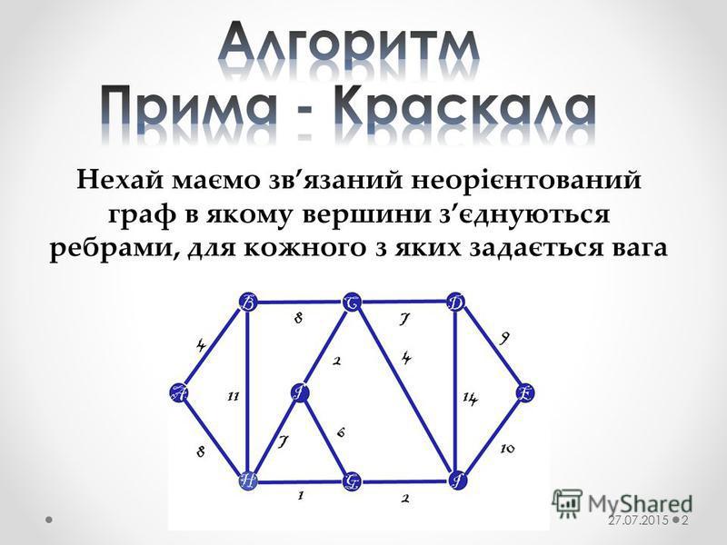 27.07.20152 Нехай маємо звязаний неорієнтований граф в якому вершини зєднуються ребрами, для кожного з яких задається вага