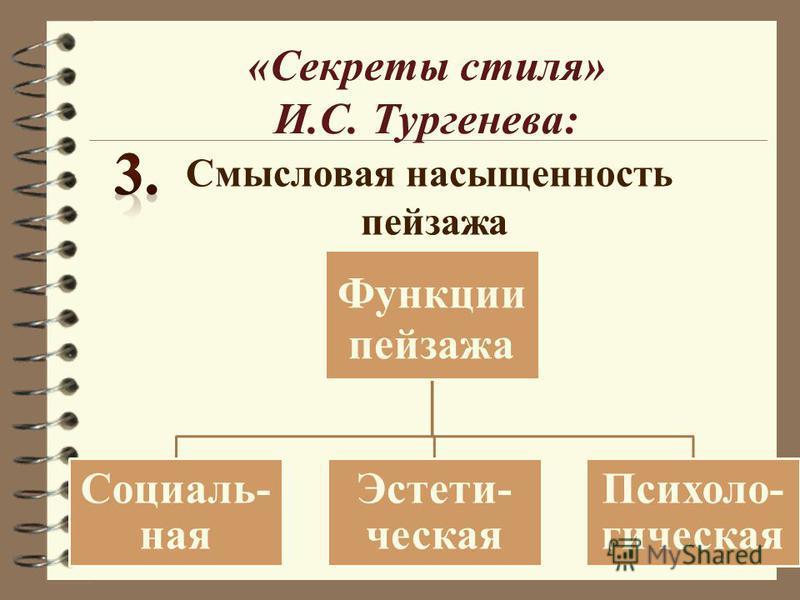 «Секреты стиля» И.С. Тургенева: Функции пейзажа Социаль- ная Эстети- ческая Психоло- гическая Смысловая насыщенность пейзажа