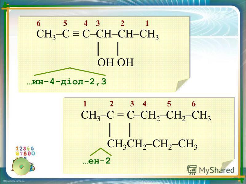 СН 3 –С = С–СН 2 –СН 2 –СН 3 СН 3 СН 2 –СН 2 –СН 3 СН 3 –С С–СН–СН–СН 3 ОН ОН 1 2 3 4 5 6 …ен-2 6 5 4 3 2 1 …ин-4-діол-2,3