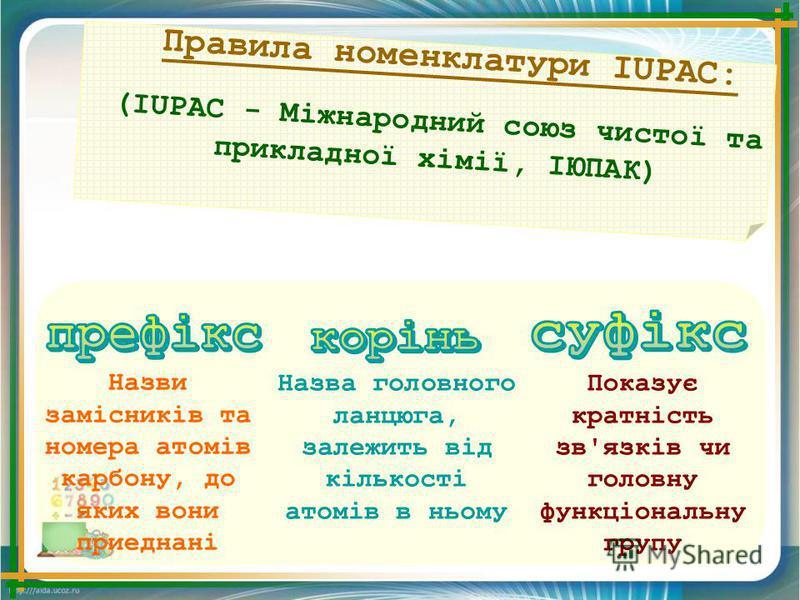 Правила номенклатури IUPAC: (IUPAC - Міжнародний союз чистої та прикладної хімії, ІЮПАК) Назви замісників та номера атомів карбону, до яких вони приеднані Назва головного ланцюга, залежить від кількості атомів в ньому Показує кратність зв'язків чи го