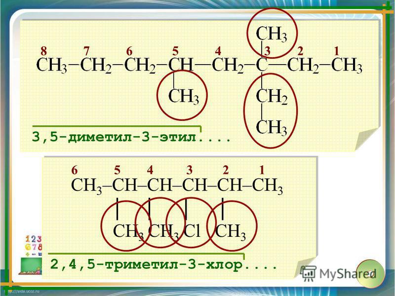 8 7 6 5 4 3 2 1 3,5-диметил-3-этил.... СН 3 –СН–СН–СН–СН–СН 3 СН 3 СН 3 Сl СН 3 6 5 4 3 2 1 2,4,5-триметил-3-хлор....