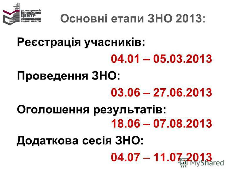 Основні етапи ЗНО 2013: Реєстрація учасників: 04.01 – 05.03.2013 Проведення ЗНО: 03.06 – 27.06.2013 Оголошення результатів: 18.06 – 07.08.2013 Додаткова сесія ЗНО: 04.07 – 11.07.2013