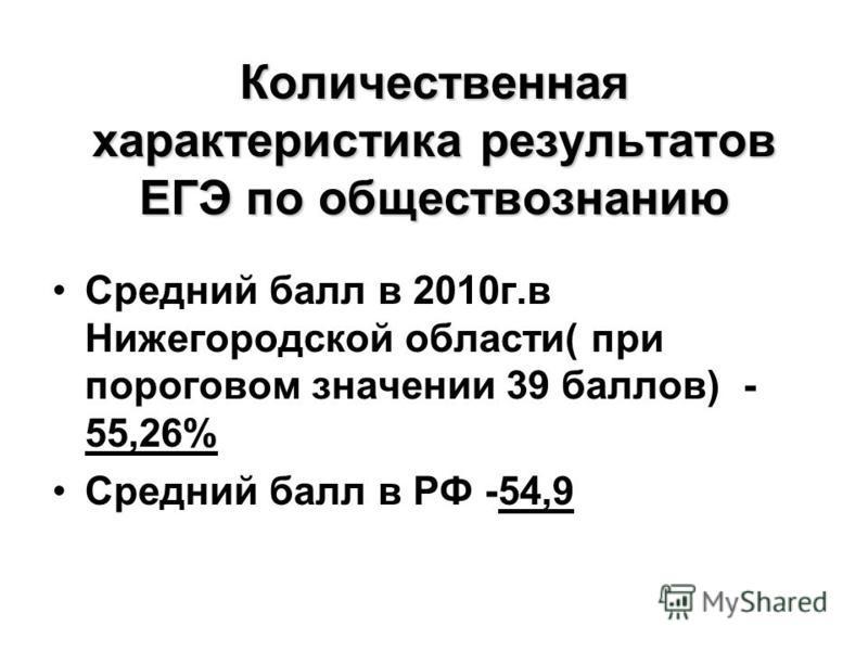 Количественная характеристика результатов ЕГЭ по обществознанию Средний балл в 2010 г.в Нижегородской области( при пороговом значении 39 баллов) - 55,26% Средний балл в РФ -54,9