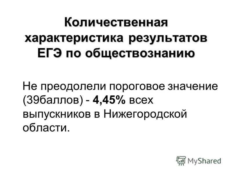 Количественная характеристика результатов ЕГЭ по обществознанию Не преодолели пороговое значение (39 баллов) - 4,45% всех выпускников в Нижегородской области.
