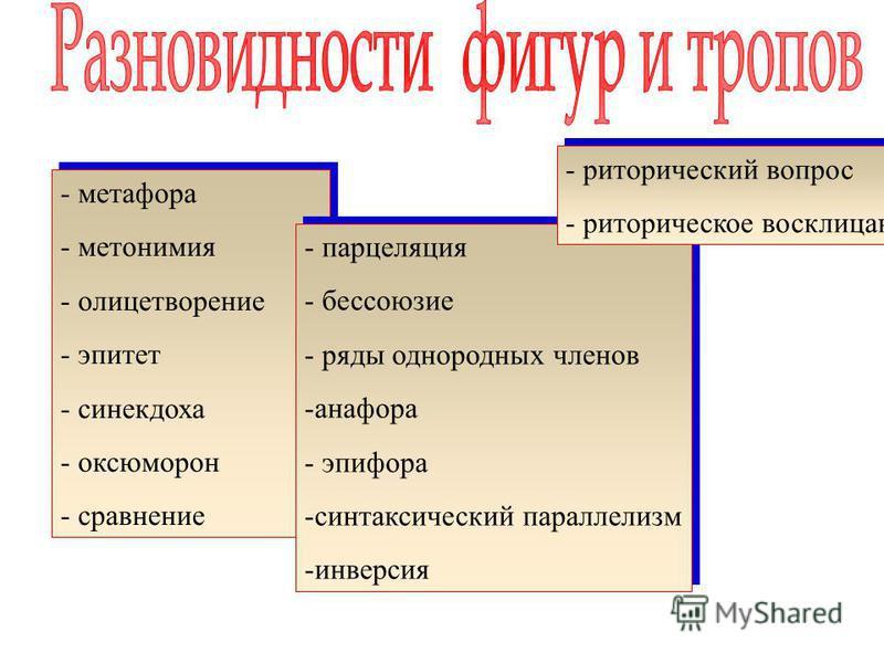 - метафора - метонимия - олицетворение - эпитет - синекдоха - оксюморон - сравнение - метафора - метонимия - олицетворение - эпитет - синекдоха - оксюморон - сравнение - парцелляция - бессоюзие - ряды однородных членов -анафора - эпифора -синтаксичес