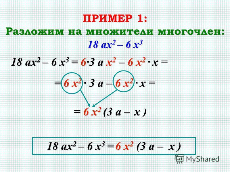ПРИМЕР 1: Разложим на множители многочлен: 18 ax 2 – 6 x 3 18 ax 2 – 6 x 3 = 6·3 a x 2 – 6 x 2 · х 18 ax 2 – 6 x 3 = 6·3 a x 2 – 6 x 2 · х = = 6 x 2 · 3 a – 6 x 2 · х = 6 x 2 · 3 a – 6 x 2 · х = = 6 x 2 (3 a – х = 6 x 2 (3 a – х ) 18 ax 2 – 6 x 3 = 6