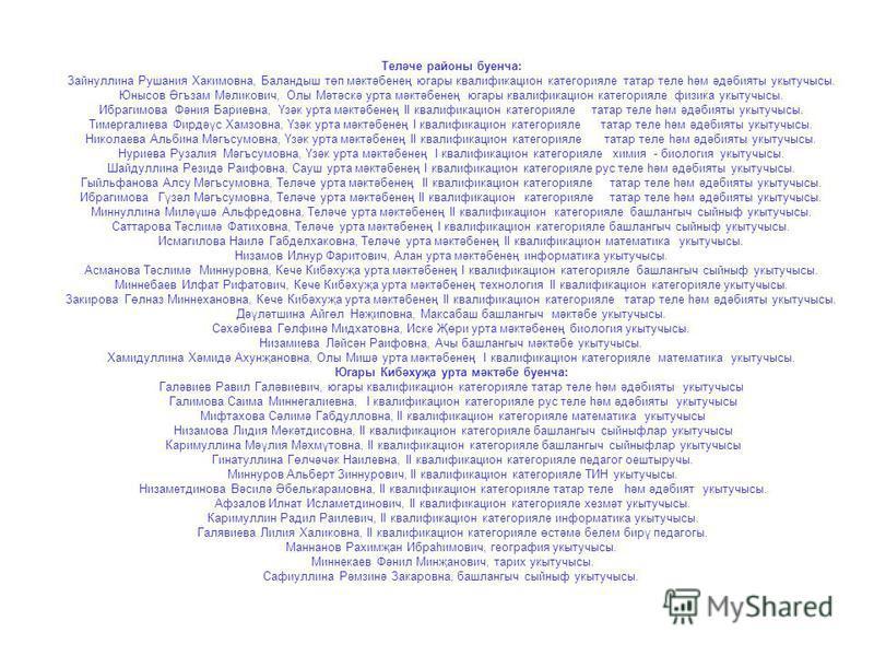 Теләче районы буенча: Зайнуллина Рушания Хакимовна, Баландыш төп мәктәбенең югары квалификацион категорияле татар теле һәм әдәбияты укытучысы. Юнысов Әгъзам Мәликович, Олы Мәтәскә урта мәктәбенең югары квалификацион категорияле физика укытучысы. Ибра