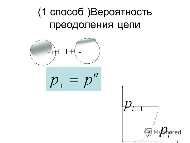 (1 способ )Вероятность преодоления цепи