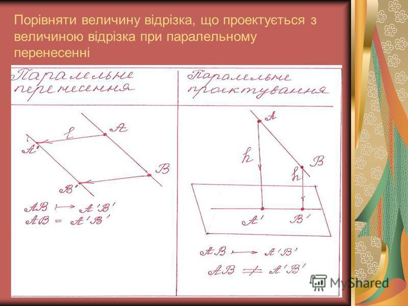 Порівняти величину відрізка, що проектується з величиною відрізка при паралельному перенесенні