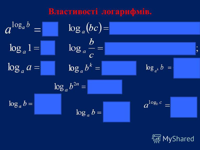 Актуалізація опорних знань Означення логарифма. Означення показникової функції. Графік показникової функції ? Властивості показникової функції.