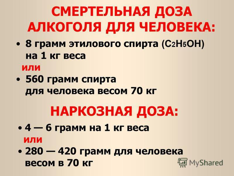 8 грамм этилового спирта (С 2 H 5 ОН) на 1 кг веса или 560 грамм спирта для человека весом 70 кг СМЕРТЕЛЬНАЯ ДОЗА АЛКОГОЛЯ ДЛЯ ЧЕЛОВЕКА: 4 6 грамм на 1 кг веса или 280 420 грамм для человека весом в 70 кг НАРКОЗНАЯ ДОЗА: