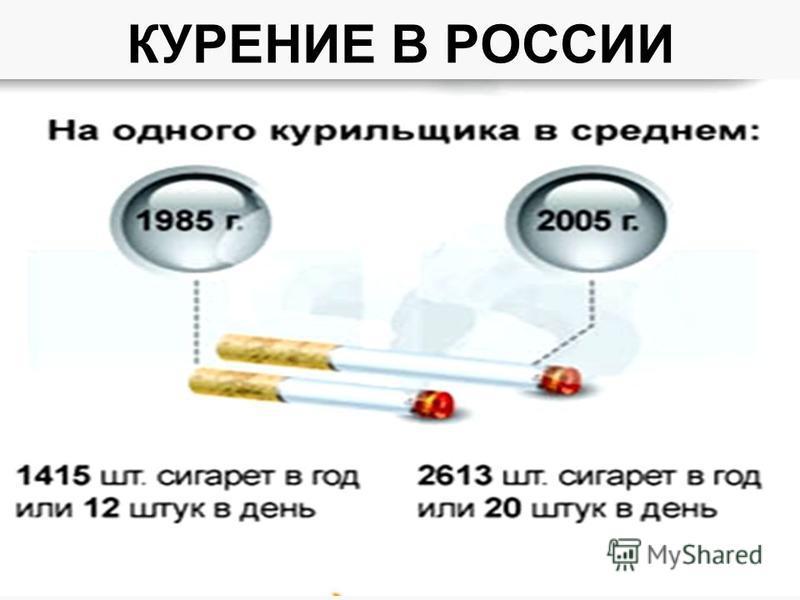 КУРЕНИЕ В РОССИИ