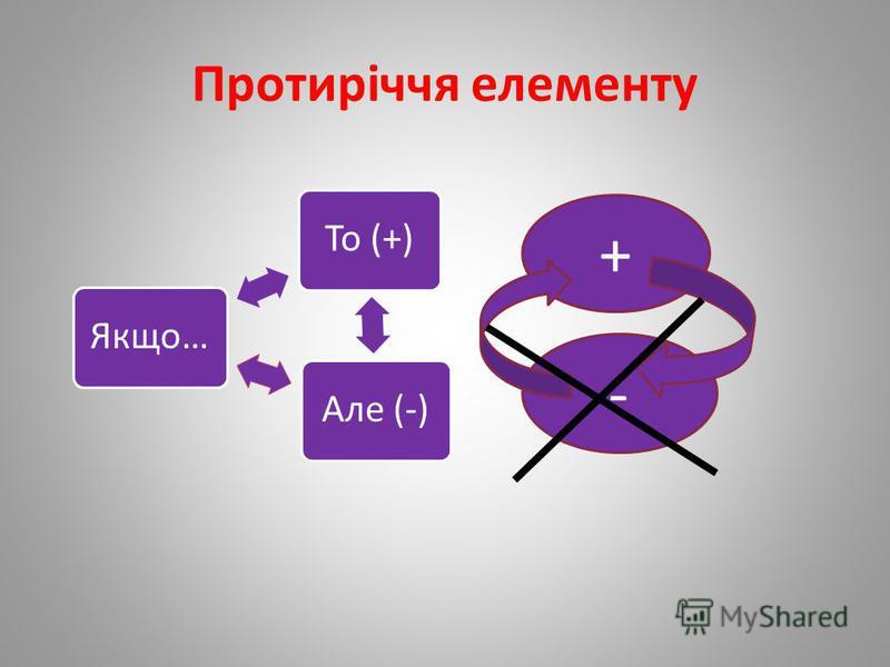 Протиріччя елементу Якщо…То (+)Але (-) + -