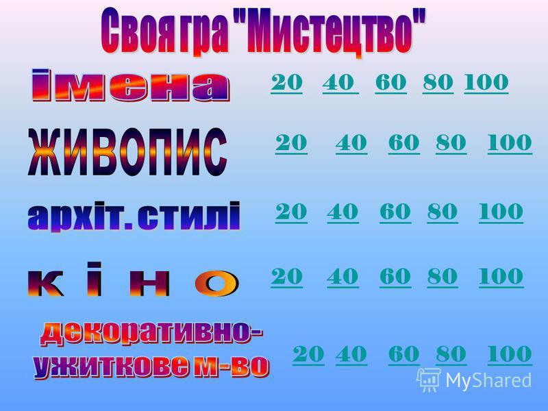 20 40 40 60 80 1006080100 4040 60 80 1006080100 4040 60 80 1006080100 4040 60 80 1006080100 4040 60 80 1006080100