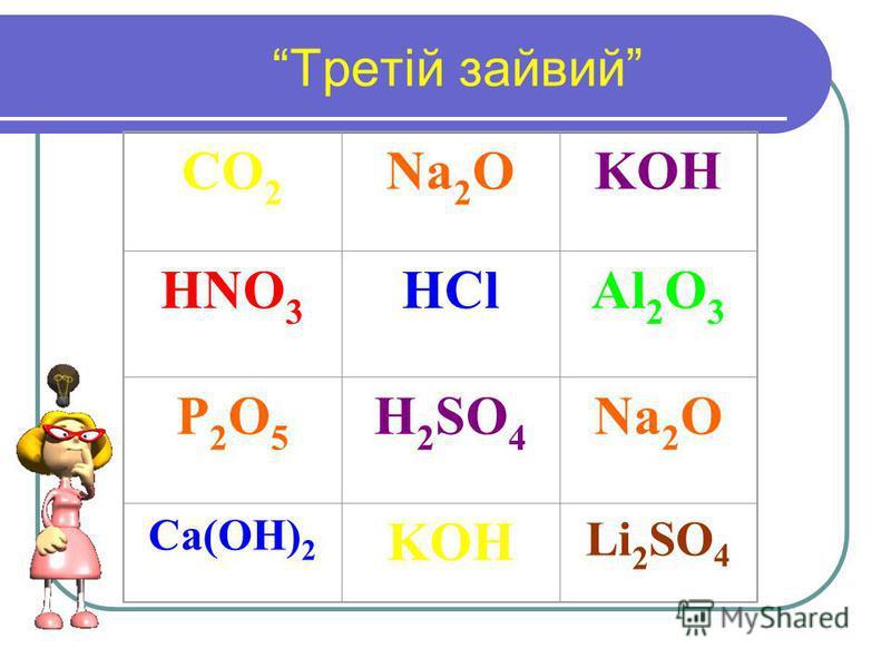 P2O5P2O5 KOHHCl N2O5N2O5 NaOHCO 2 H 2 SO 4 LiOHHNO 3